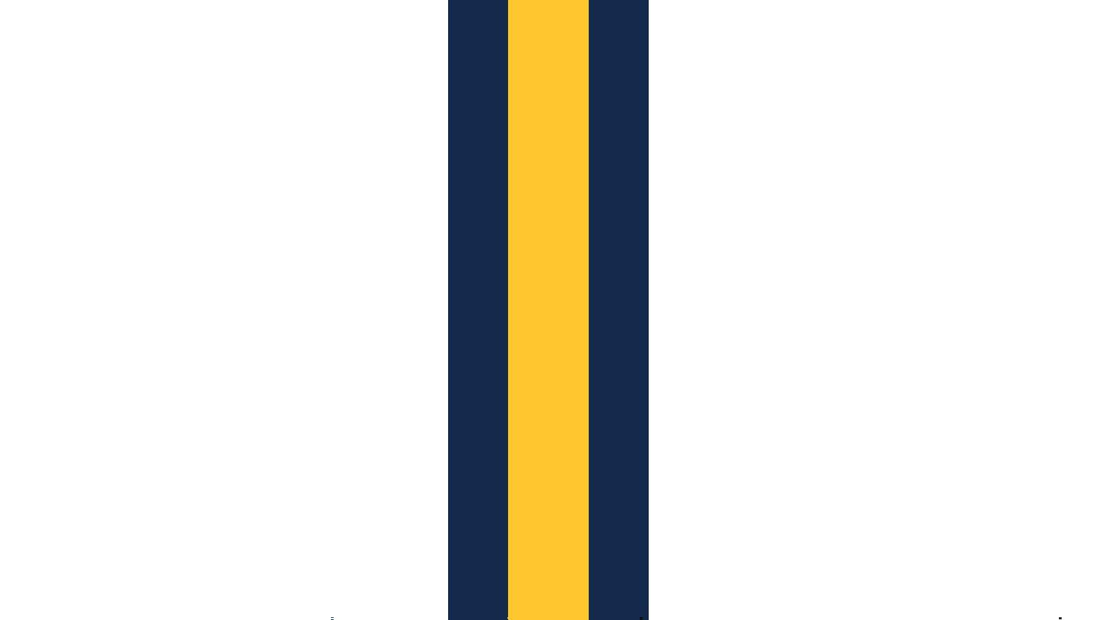 Miami Marlins at Milwaukee Brewers