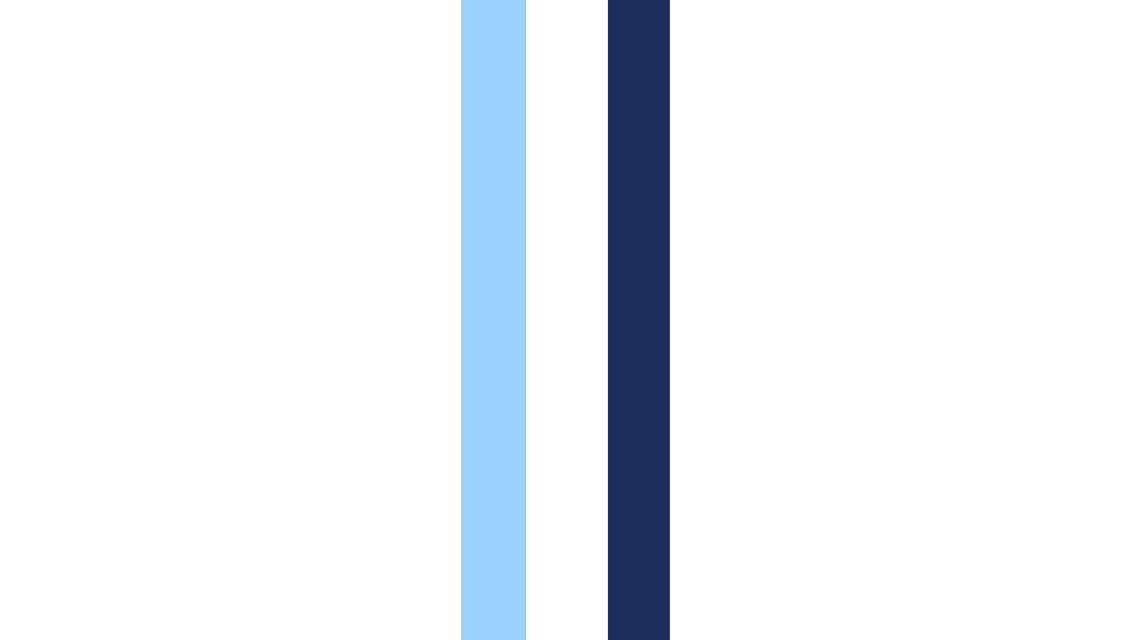 Minnesota Twins at Toronto Blue Jays